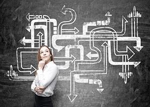 business acumen process efficiency