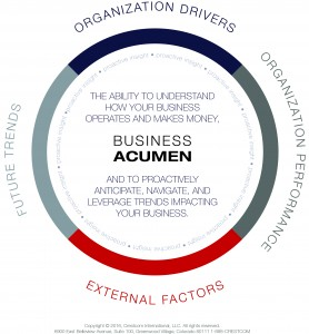 Business Acumen At All Levels Is Key To Growing Your Business