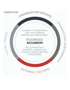 Developing Business Acumen