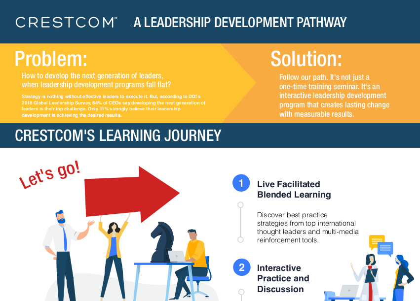 Leadership Development Pathway Infographic