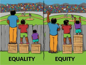 Equality Vs Equity by Angus Maguire